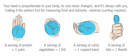 Hand Portion Control_PN
